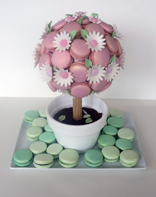 My Work 187 Birthday Cakes